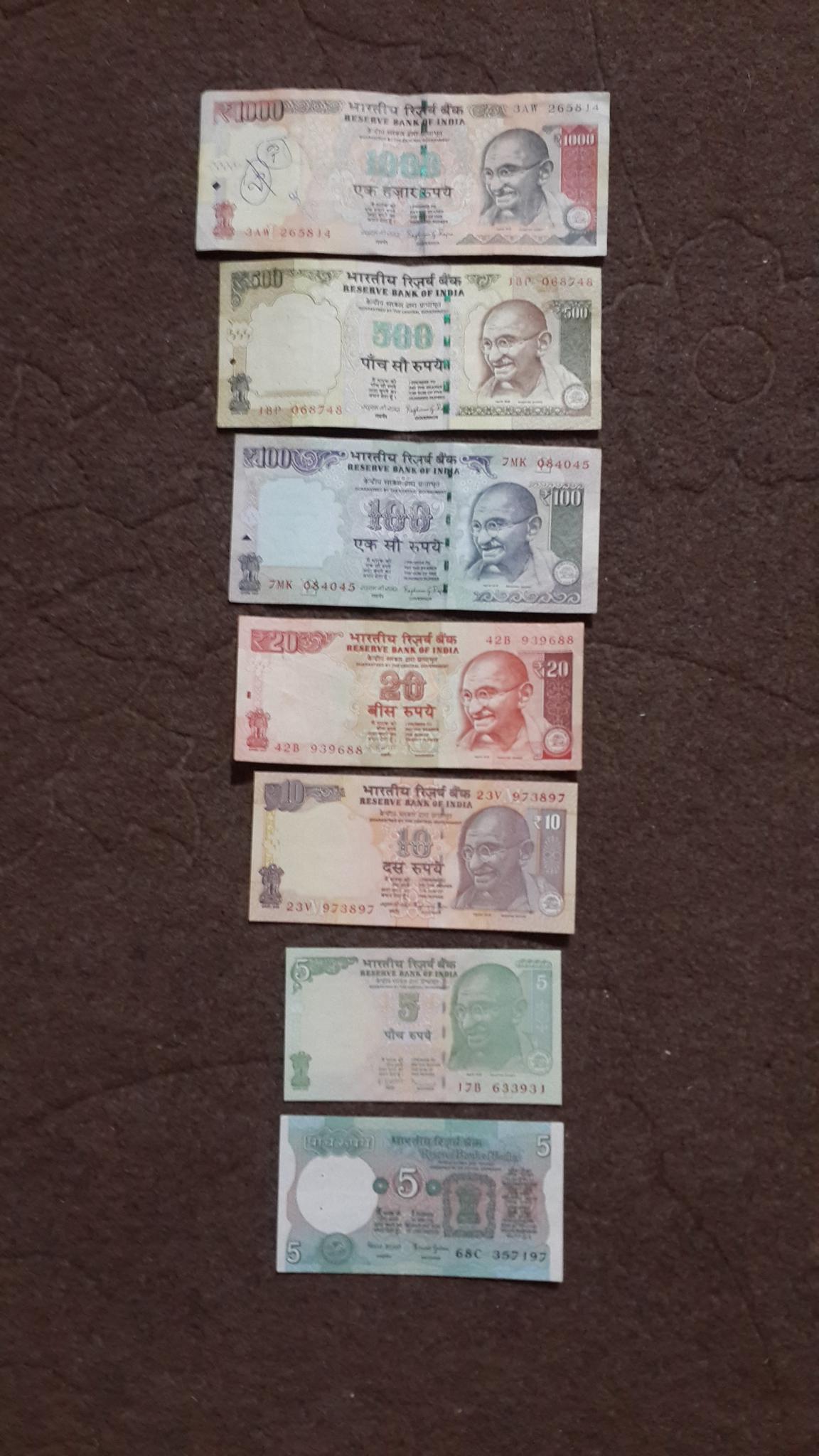 ارزش پول هند عابد111